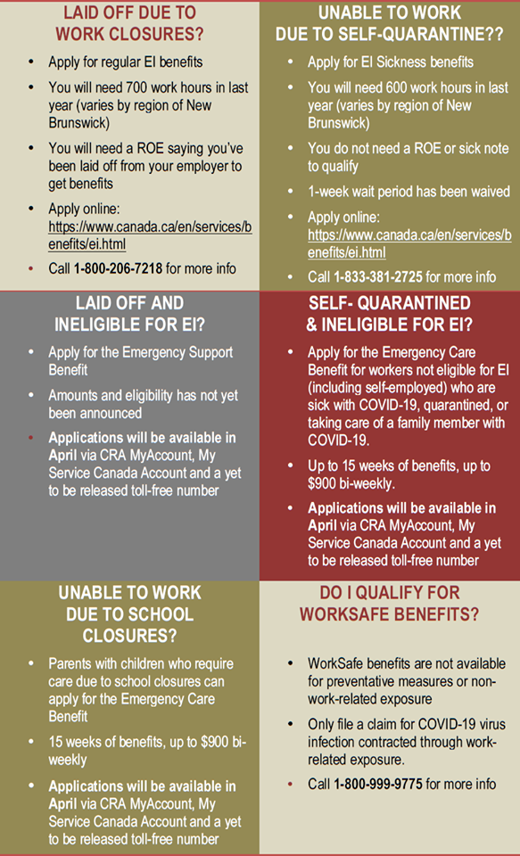 Employment Insurance Eligibility Infographic Fredericton Chamber Of Commerce